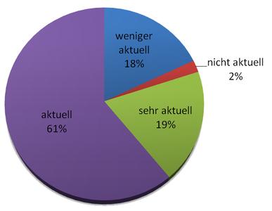 Aktualität Sachbücher Größe.PNG
