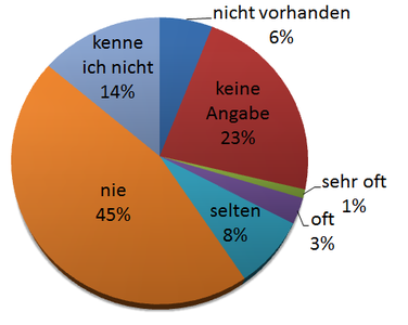 eLearning Angebote.PNG